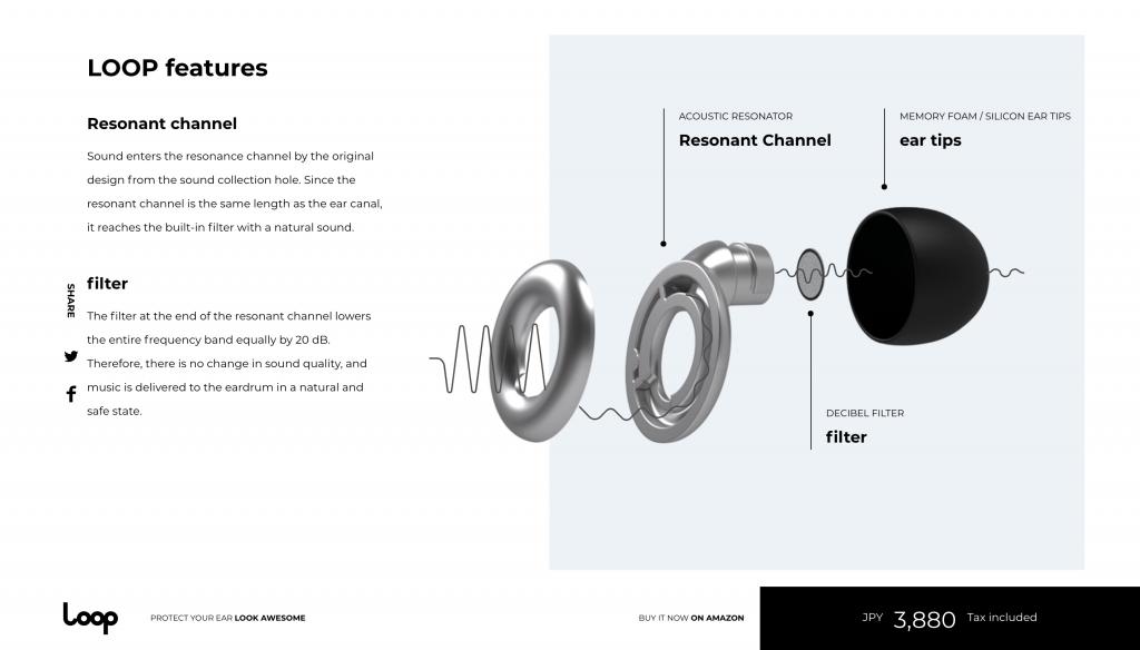 Loop Ear Plugs