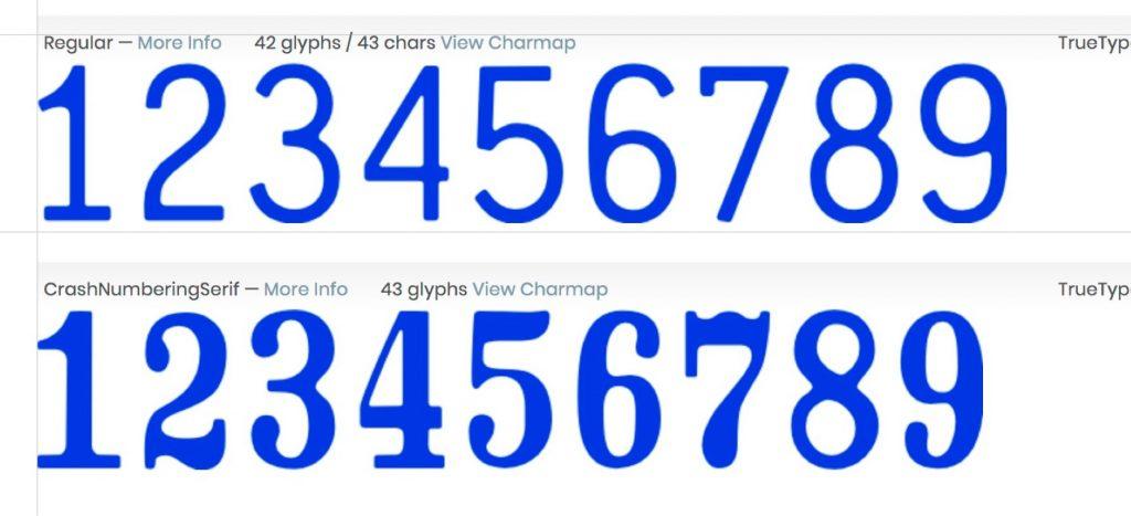 Best Stylish Number Font  - Crash Numberings Font