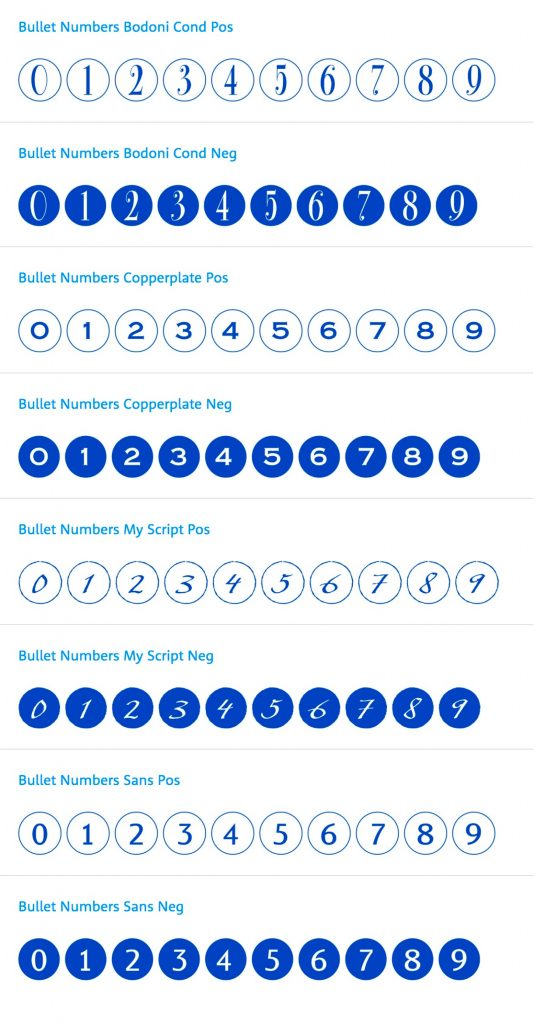 Best Stylish Number Font  - Bullet Numbers Font