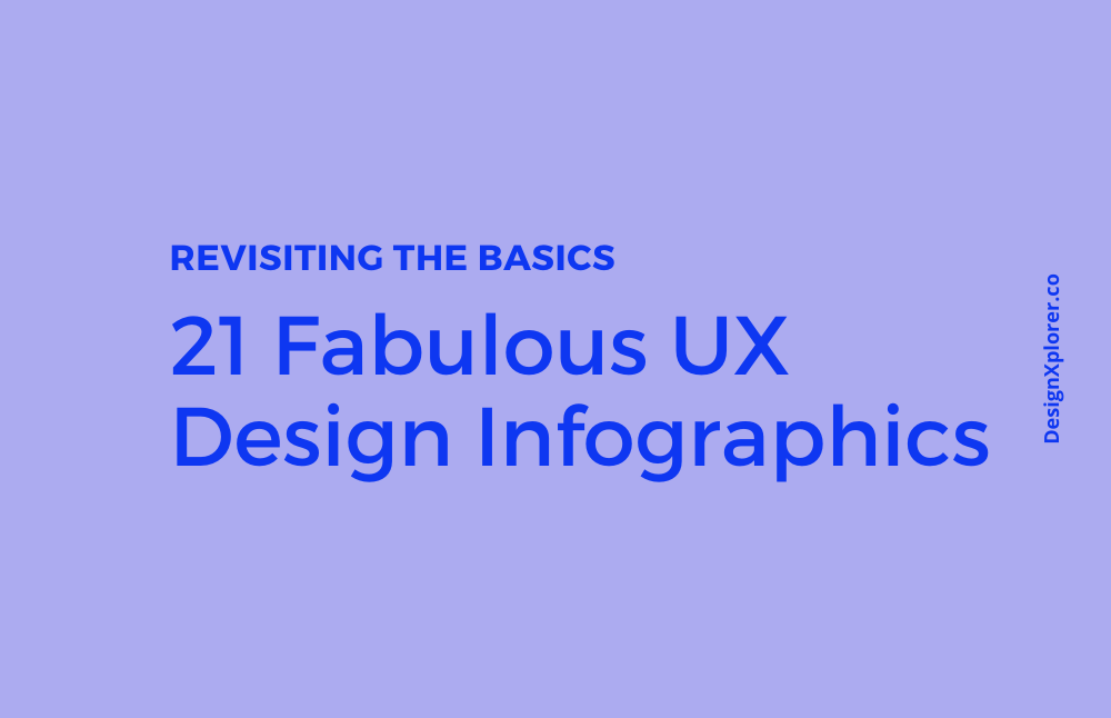 Revisiting The Basics: 21 Fabulous UX Design Infographics