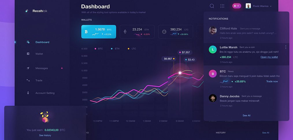 Free Crypto Dashboard - RecehTok Dark