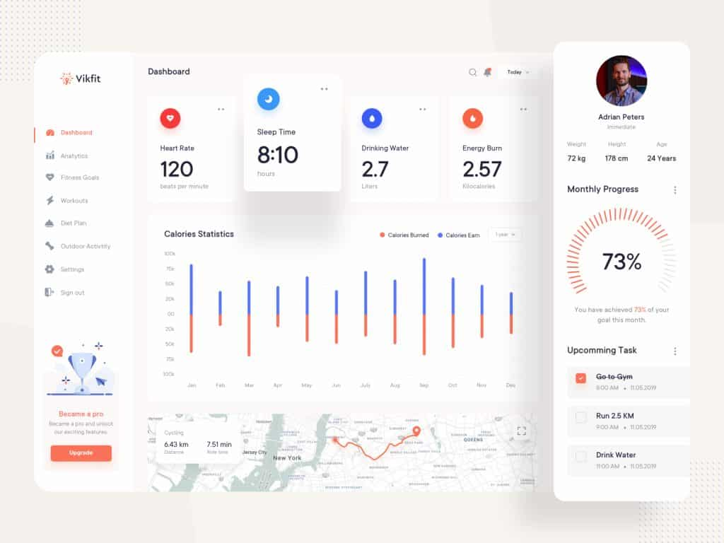 Understanding the performance indicators  - A Short Guide to Dashboard UI Design