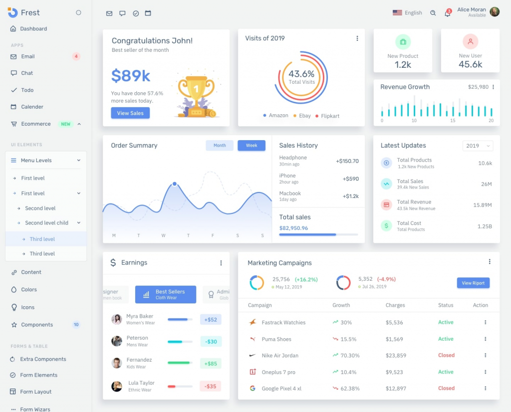 Resources Resources - A Short Guide to Dashboard UI Design