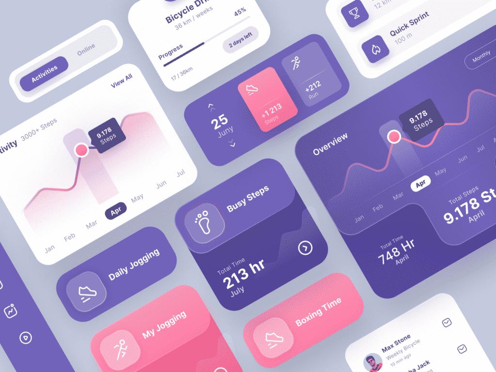 Visualization of Data - A Short Guide to Dashboard UI Design